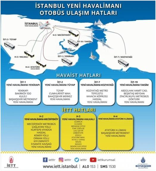 Yeni İstanbul Havalimanı otobüs güzargahları